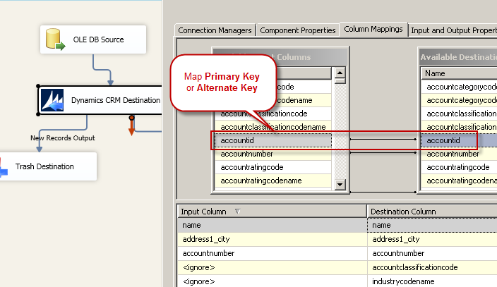 Dynamics CRM Update Error - Entity Id must be specified for