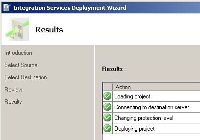 SSIS Package works under Catalog but fails under SQL Agent