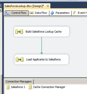 SSIS Salesforce Destination - Update / Insert with Lookup
